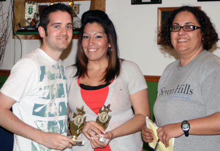 2nd place Paulo & Ivonne